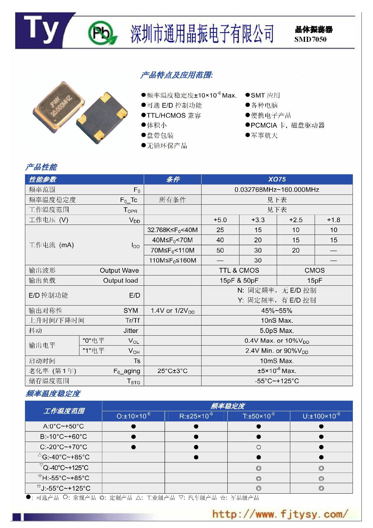 SMD7050晶体振荡器